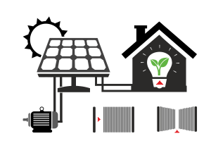 solarni sistemi garažnih vrata